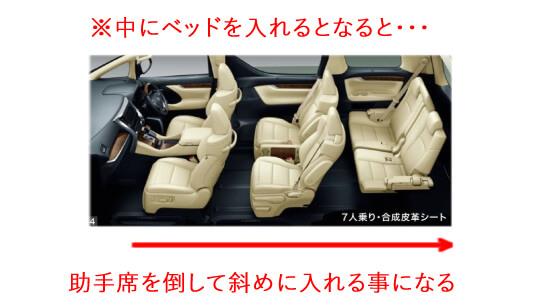 車でベッドマットレスを運べるかを国産車を例に調査その2