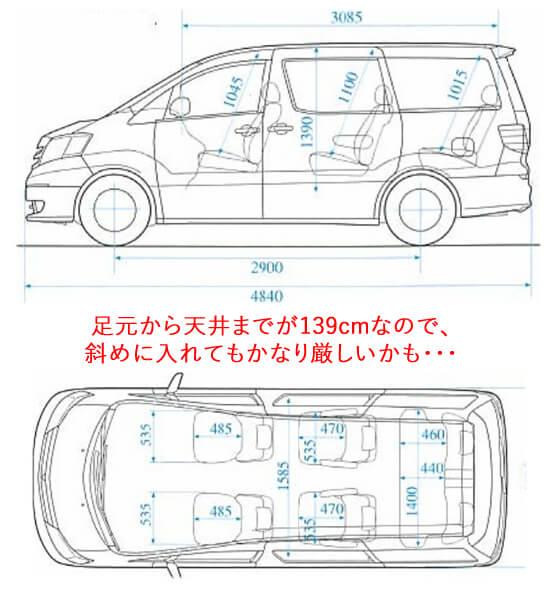 車でベッドマットレスを運べるかを国産車を例に調査その3